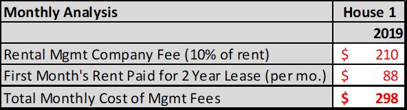 rental management company fees